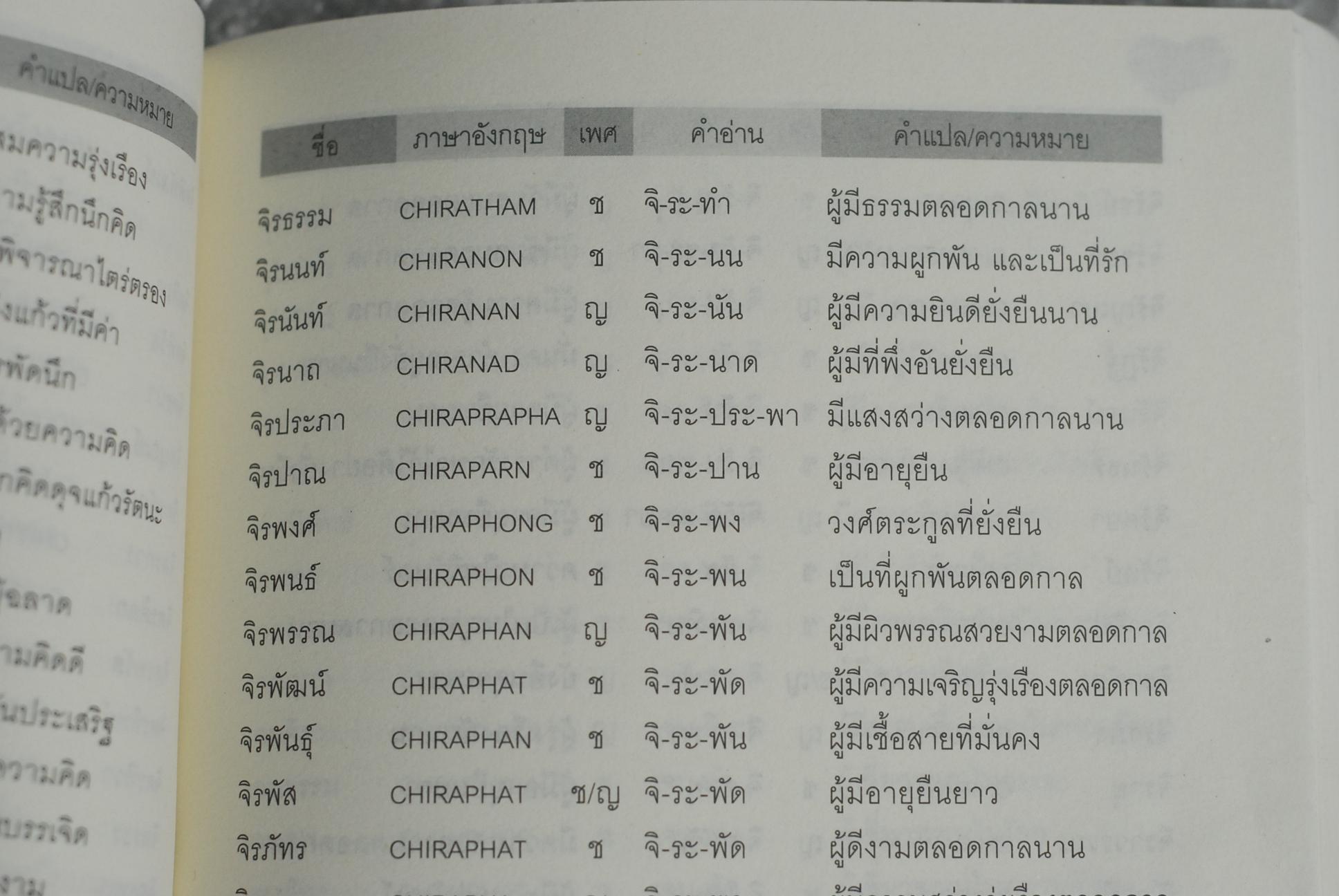 Thai Names - Meanings - Thai language - Thailand Visa