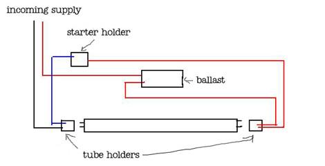 tube light wiring diagram pdf tube light wiring diagram grey wire: to white or black? - diy housing forum ...