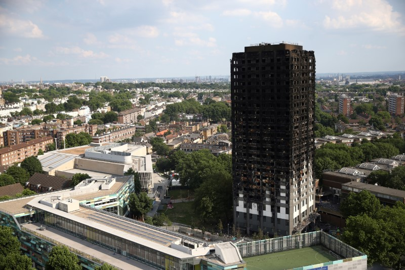 United Kingdom insurers slam standard cladding fire tests as useless
