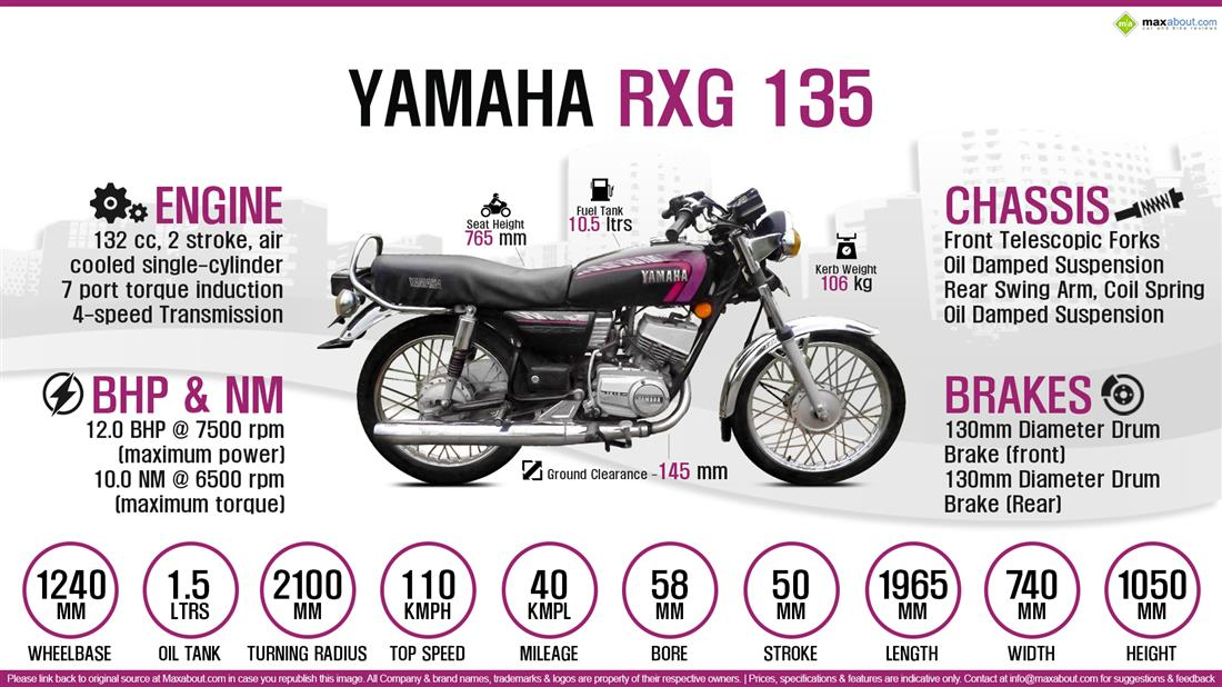Thai Visa 2 stroke gurus    - Page 5 - Motorcycles in Thailand