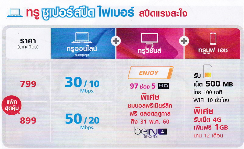 True internet/cable TV package - Pattaya Forum - Thailand