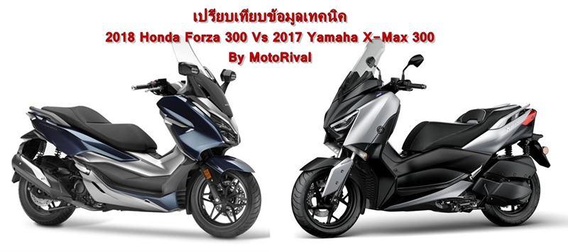 Honda Forza 300 - Motorcycles in Thailand - Thailand Visa Forum by