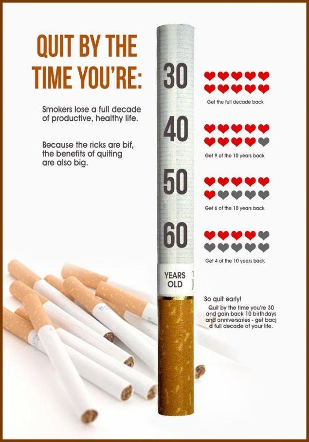 Quit-smoking-by-the-time-you're.jpg