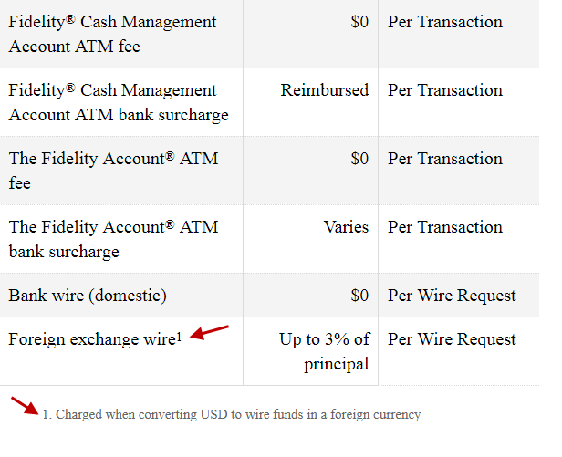 Major Change Eff 1 Apr 19 in Bangkok Bank ACH Transfers