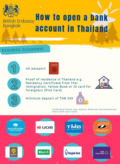 Stopping Pension letters - how to open Thai bank account.png