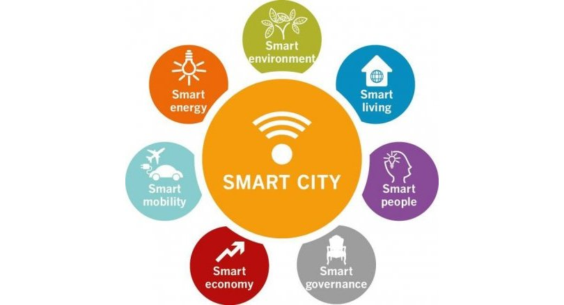 Asean cities to 'GET SMART' - Jobs, economy, banking, business