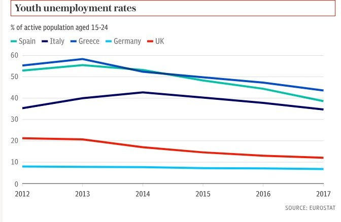 EU youth unemployment.jpg