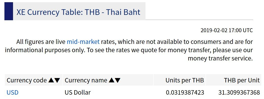 Money transfer services for USA travelers - Page 2 - Chiang Mai