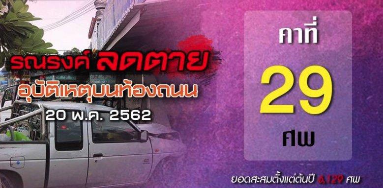Thai Roads: 6,129 Dead So Far This Year – 729 This Month – 29 On Monday