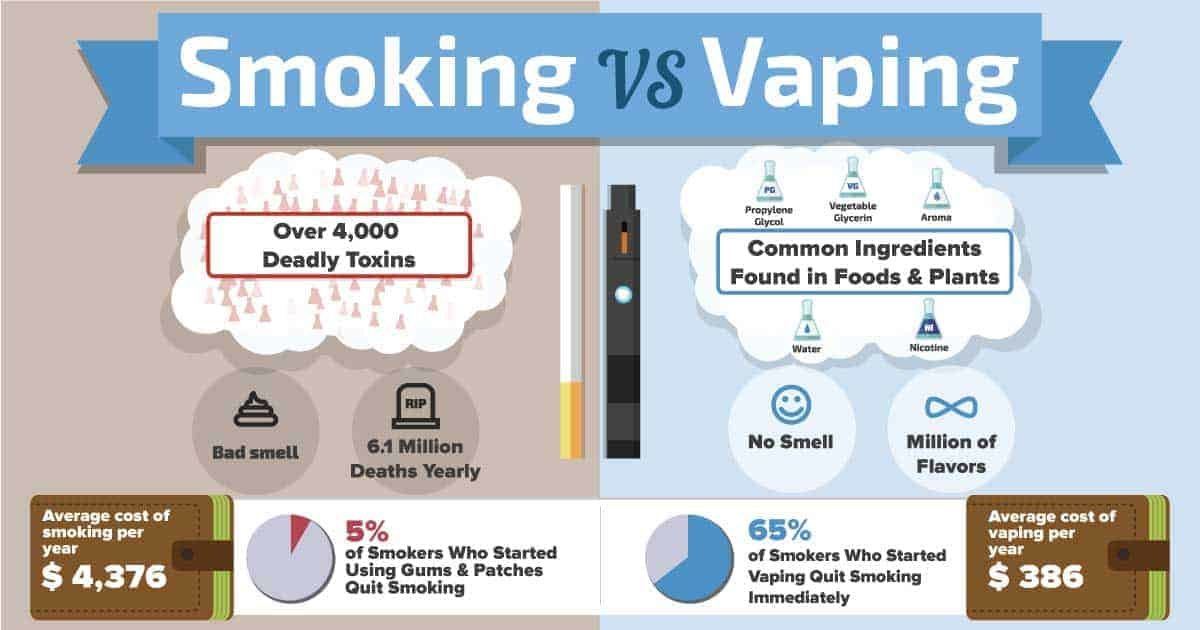 smoking-vs-vaping-comparison.jpg