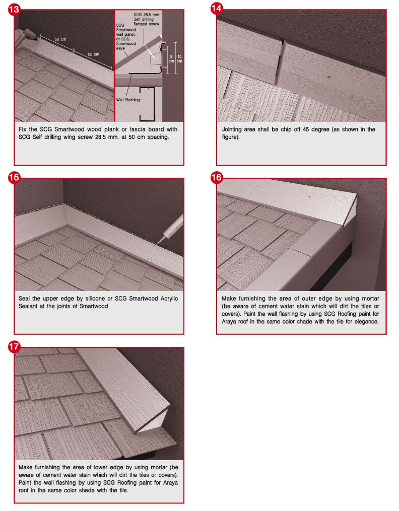 Info On Sealing My Roof Tiles - DIY housing forum - Thailand