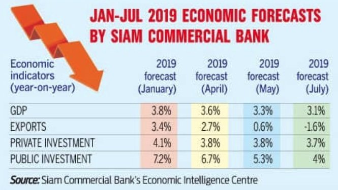 Bt20-bn economic stimulus package expected from incoming