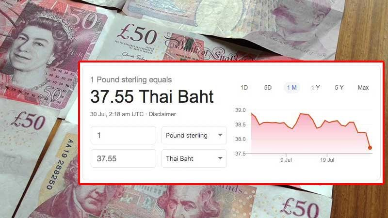 Expats Feeling The Pinch As GBP Sinks To An All Time Low Against The THB