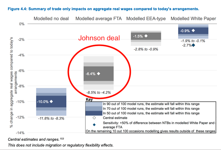 wages UK in Johnson deal.jpg.png
