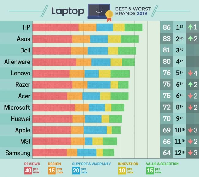 best laptops.jpg