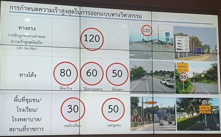 Go Fast Not Slow!: Thailand's Speed Limit Set To Be Raised From 90 To 120 kmph
