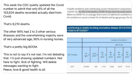 CDC COVID.png